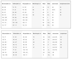 Broekmaten en jeansmaten bepalen voor dames en heren - Cm breedte van de basis tabel ...